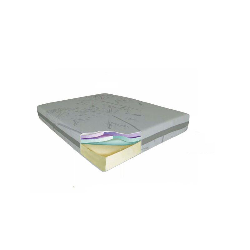 Wholesale manufacturer queen size cheap memory foam mattress for vacuum bag - Jozy Mattress   Jozy.net