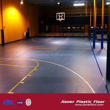 Best Price Indoor Anti-slip PVC Sports Flooring in roll