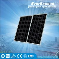 Monocrystalline Silicon Material and 645x540x30mm Size DIY Solar Panel/cell charger 50w