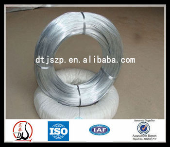 Low Carbon Electro Galvanized iron wire/Hot dipgalvanized wire