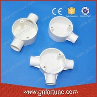 Fire Resistant Electrical Fast Pipe Connector
