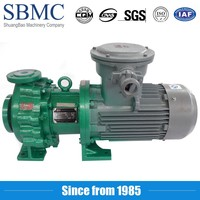 PTFE magnetic drive pump, close coupled