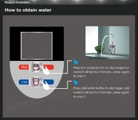 [ Taiwan Buder ] Durable functional LCD Long Curved Faucet