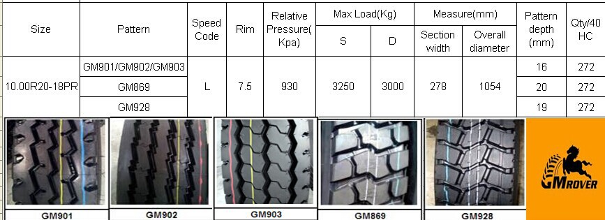 top 10 tyre brands transking truck tires on sale