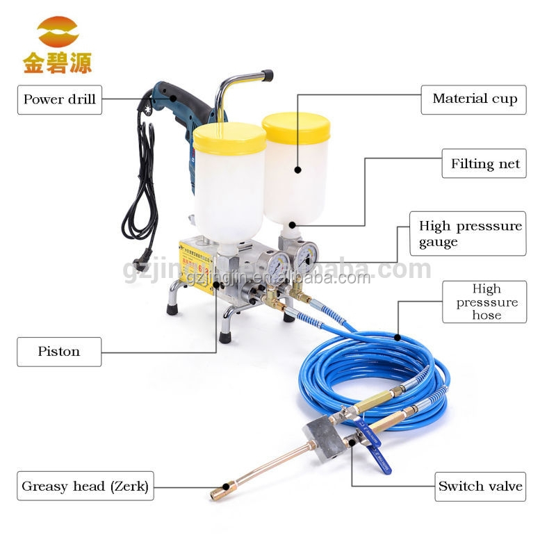 Epoxy Resin Injection Pump For Crack Repair