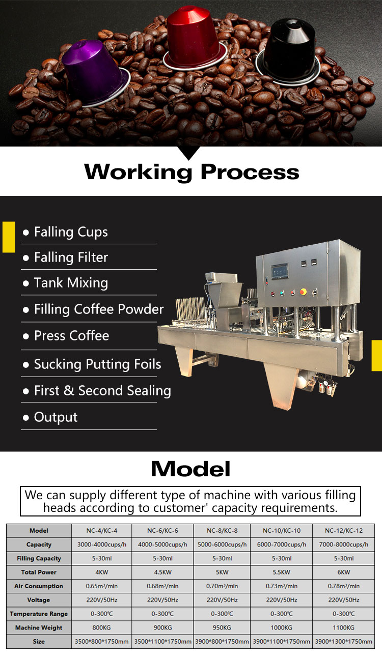 Coffee powder pods capsules filling sealing machine from Shenhu