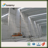 heat insulation lightweight external wall panel for industrial fence
