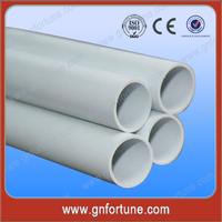 Cheap And Competitive Recycled PVC Pipe