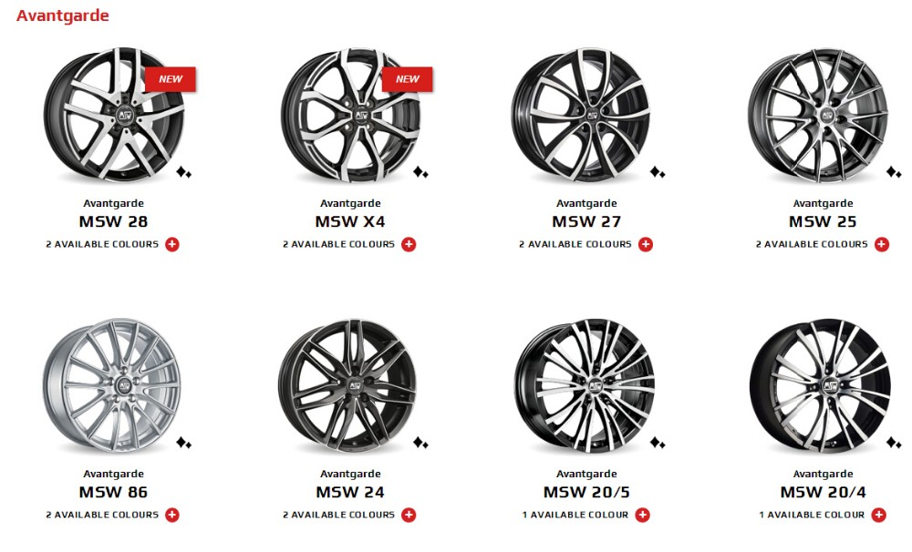 aluminum alloy wheel rim