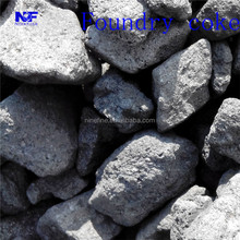 0.6% sulfur hard foundry coke with best price