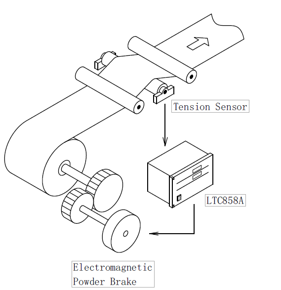 automatic web tension controller for magnetic powder
