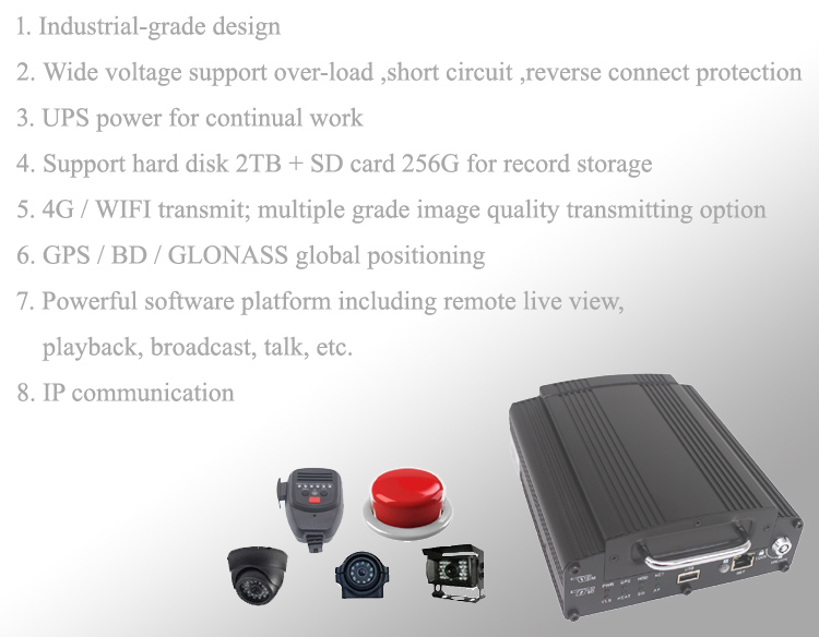 intelligent Car Vehicle monitoring dvr video Recorder camera with 3g 4g wifi gps function optional