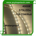 New type outdoor 5730smd 75leds per 5m waterproof car led light tape