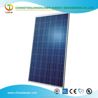high efficiency solar panel 250 watt with ISO CE TUV UL certificates