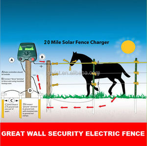 Horse solar powered farm electric fence energizer/charger/ energiser solar powered farm electric fence