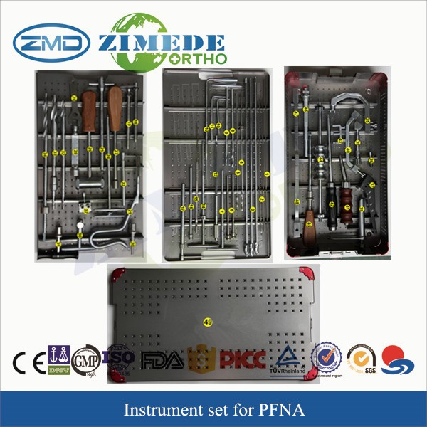 Instruments list PFNA Lengthen PFNA Instrument set