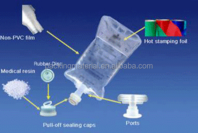 Wholesale non-pvc IV infusion bag for normal saline