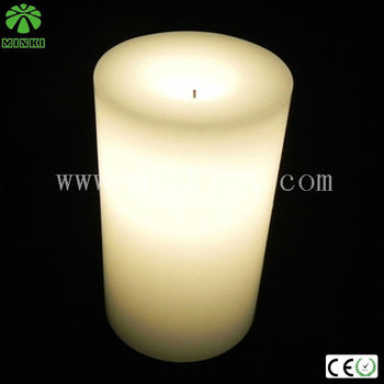 Wholesale warm white/colored flameless wax candles 75*150mm