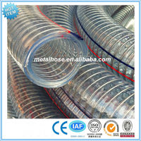 Transparent Flexible reinforcement pvc wire screwed pipe/hose