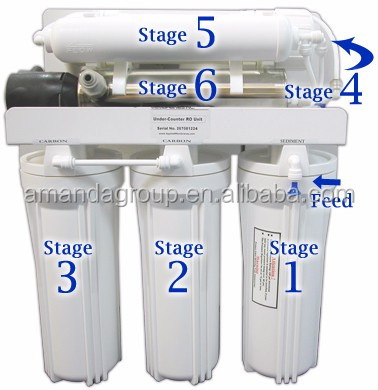 6-Stage 75GPD Reverse Osmosis UltraViolet (UV) RO <strong>Water</strong> <strong>System</strong>