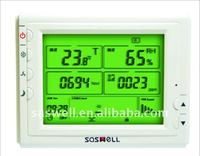 LCD IQA controller, Humidity Monitor