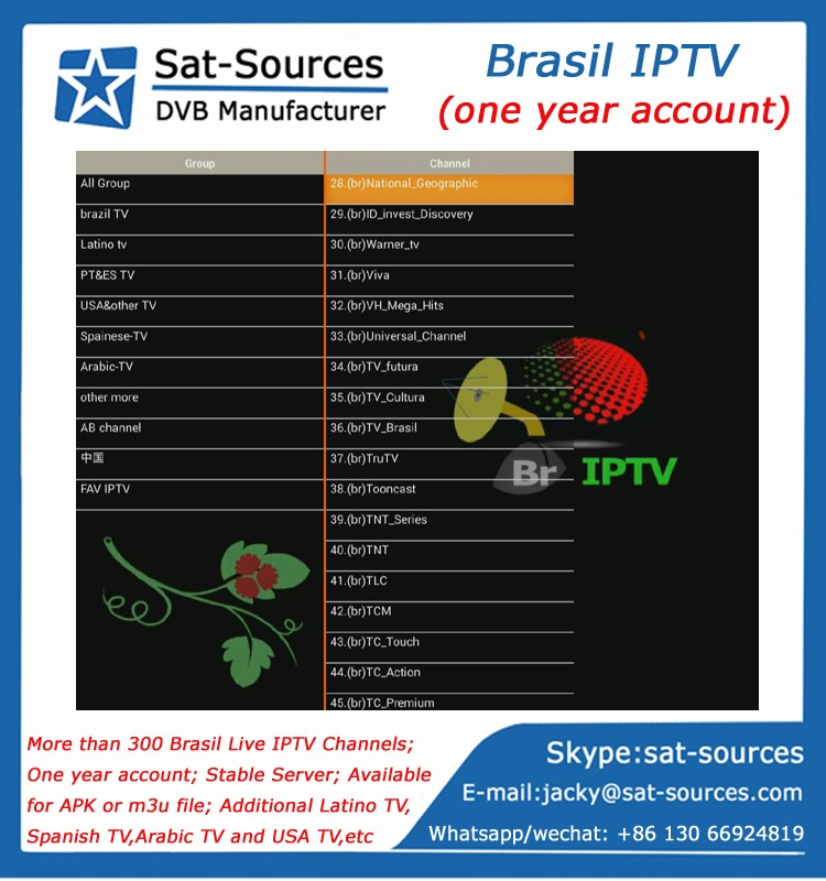 2017 Hot Selling stable server more than 300 channels Brasil IPTV