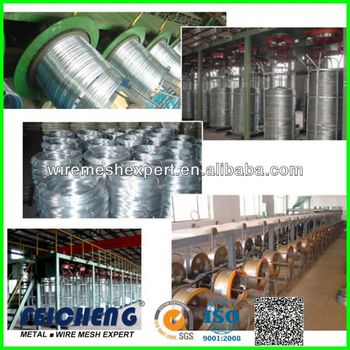 galvanized wire for armouring cable In Rigid Quality Procedures(Manufacturer/Factory in China)