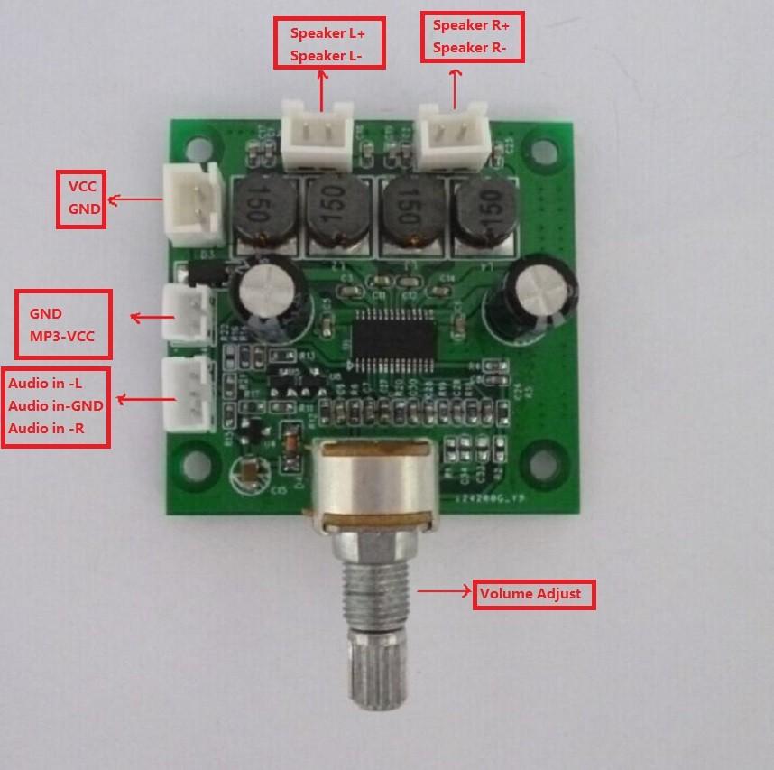 amplifier module l