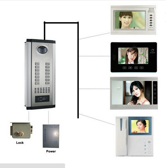 apartment color wired video intercom with ip wireless 7 inch color