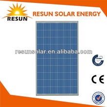310W 24V Poly Solar Panel with CE/TUV/IEC certificate price per watt