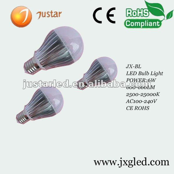 High luminous E27,E26,GU10,B22 color changing led light bulb