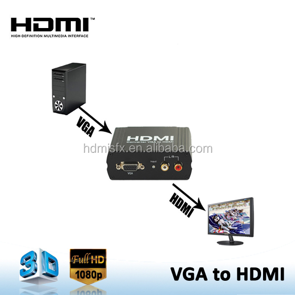 Best Price! VGA+R/L to HDMI converter 1080P