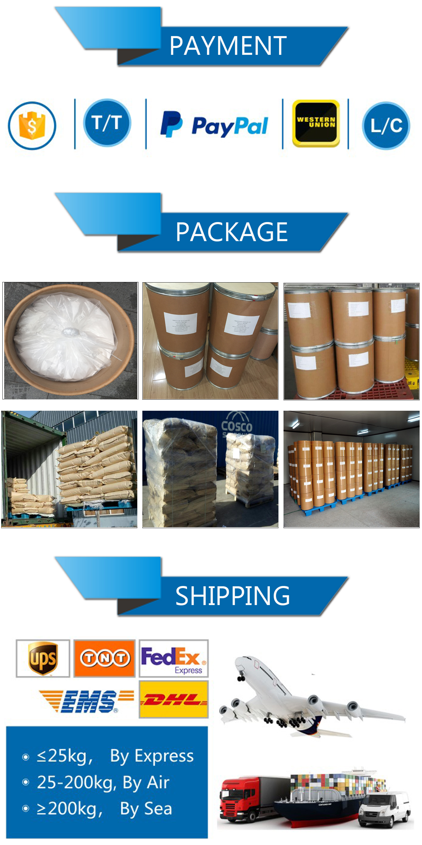 Wholesale cosmetic grade refined Niacinamide