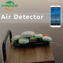 indoor air quality CO2 monitor smart air purifier NO2 detector Nitrogen Dioxide sensor