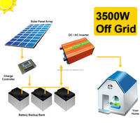 Easy installation 3.5kw standalone solar panels and lighting systems