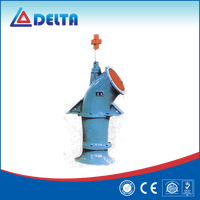 ZLB / ZLQ Type electric water pumps