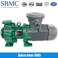 Chemical pump manufacturers cheap price top quality liquid chlorine PTFE magnetic drive pump