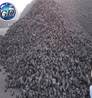 Foundry Coke/Metallurgical Coke with Low Ash/Low Sulfur/High FC