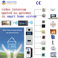 Top selling zigbee and wifi smart home/ home automation Intelligent switch,Remote control Light switch Smart Home System