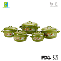 Good quality printed enamel used in kitchen cookware in uae