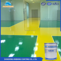 Non-toxic 600 degree centigrade resistance low voc water based inorganic zinc-rich paint in building coating