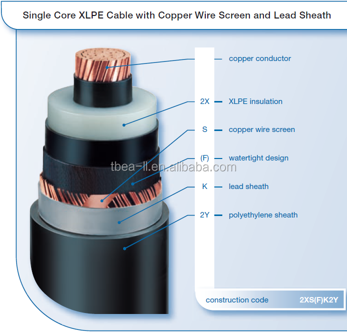 Single Core Lead Sheath Cable : Type xs f k y single core kv xlpe cable with copper
