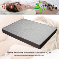 Besdream Vacuum Packing Roll Up Hotel Compressed Foam King Size Box Spring Mattress