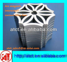 Arc n38 magnet/magnets motor