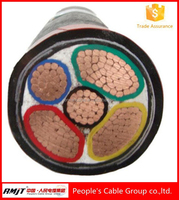 High quality factory price low voltage underground pvc/xlpe insulated heat resistant power cable