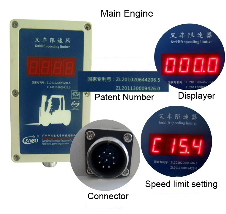 Throttle Position Sensor Principle: Oem Vehicle Electronic Speed Limiter For Truck And