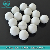 inert alumina ceramic balls(17%-99% AL2O3) as catalyst bed support media,tower packing,reactor covering material