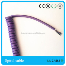 Manufacturing spiral electrical cords with good electrical and mechanical properties