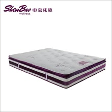 Best Dream Regular Foam Cheap Bonnell Coil Spring Mattress