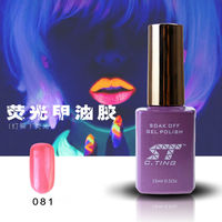 Crimsons Pink Fluorescent Nail Polish from China Beauty Supply Fashion 2015 Cosmetic Philippines OEM Company List